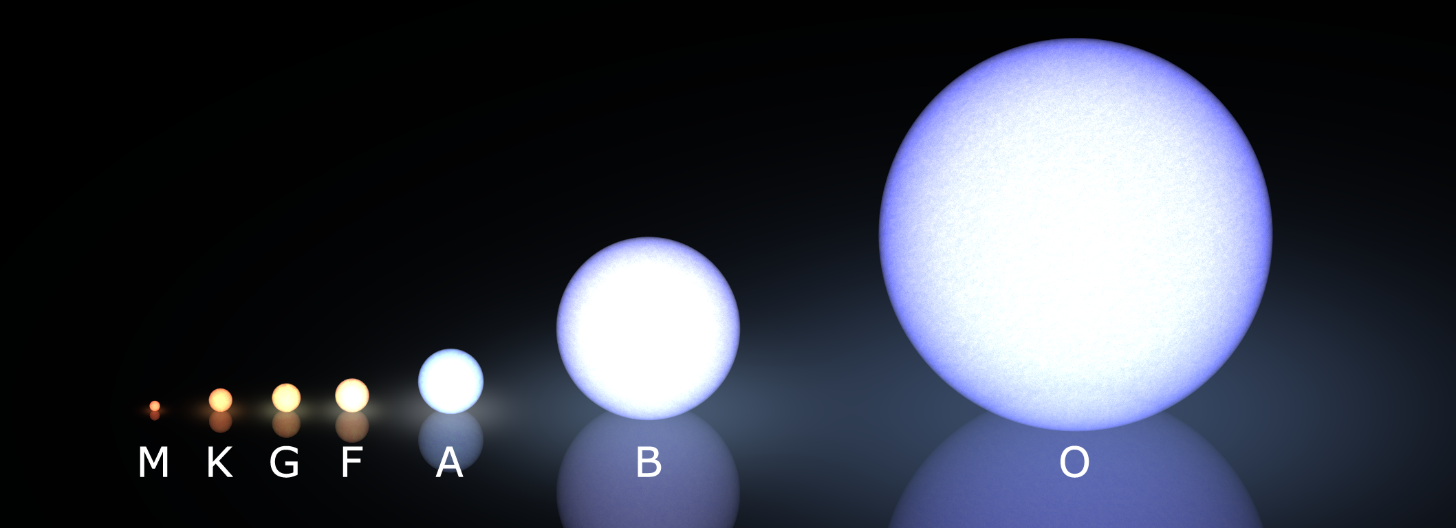 Stars sizes of stars pooptronica Choice Image