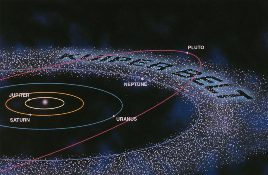 Asteroiden, Meteoroiden, Meteore, Meteoriten, Kometen