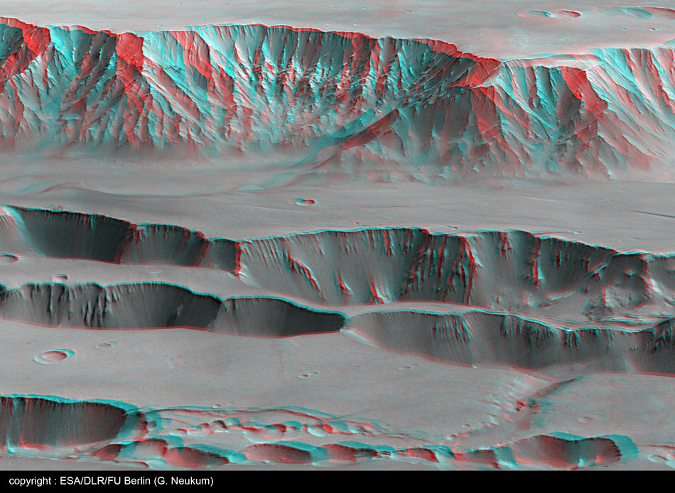 Coprates Chasma and Catena on Mars (3D)