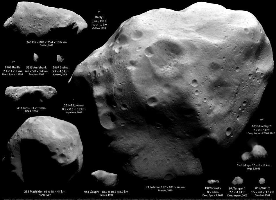 A  Collection of Asteroids and Comets