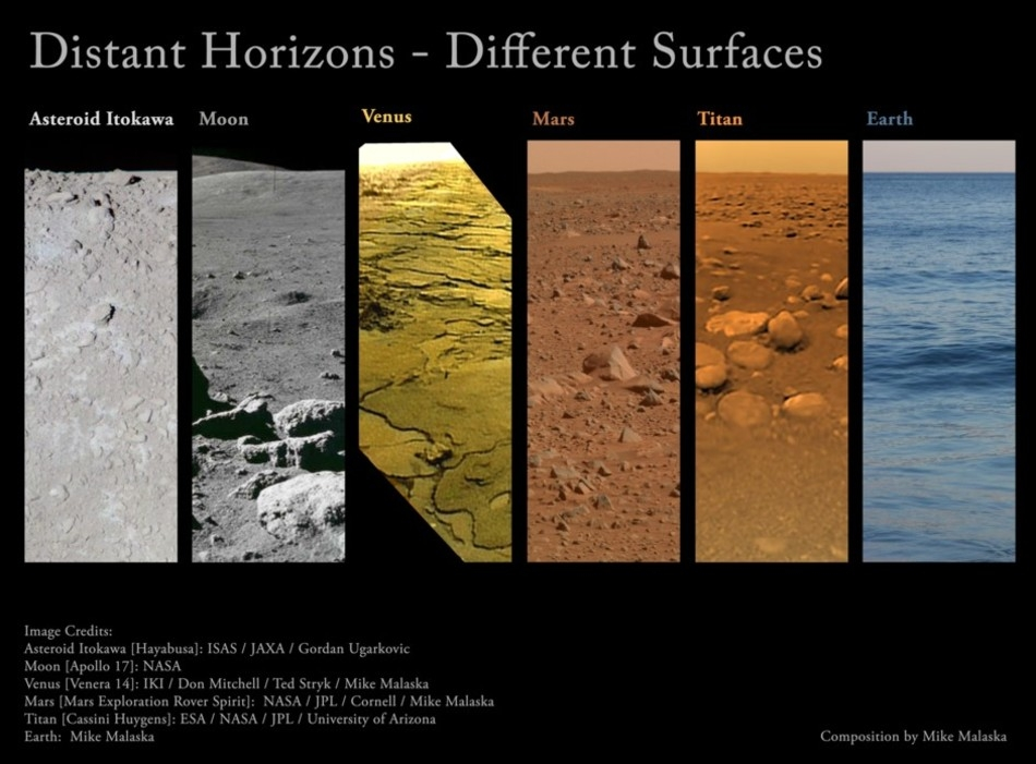 Surfaces of the Solar System